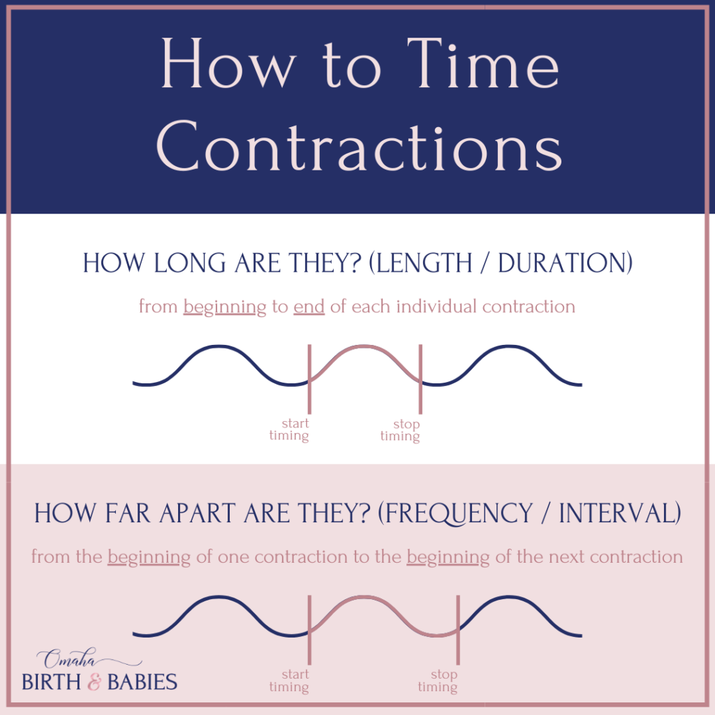 What's The 511 On Timing Contractions?